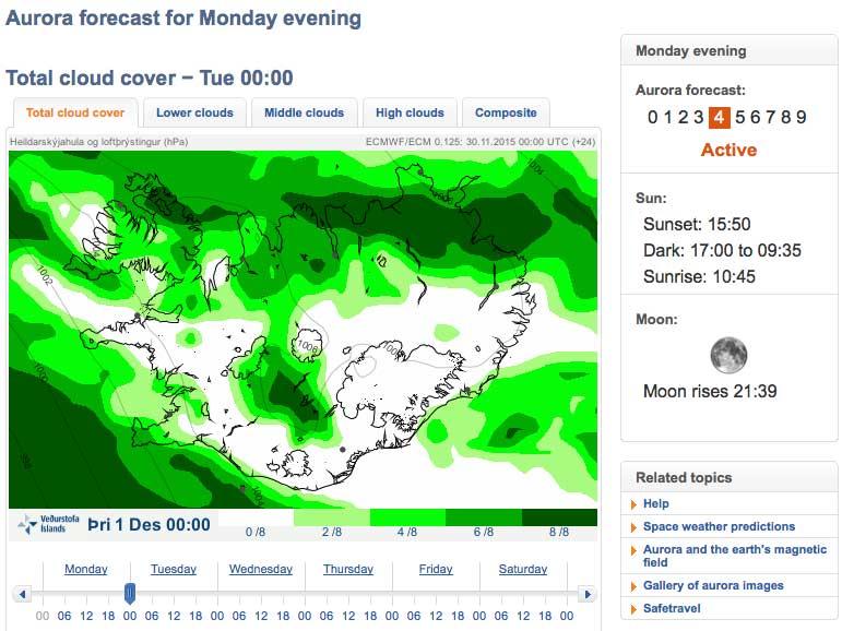 Image du site de la météorologie Islandaise, donnant une prévision de l'intensité des aurores boréales