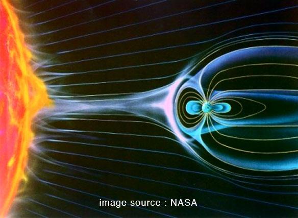 Dessin représentant le chemin des particules poussées par les vents solaires vers la terre et leur déviation par les champs magnétiques. Document Nasa.